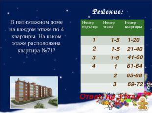 Решение: В пятиэтажном доме на каждом этаже по 4 квартиры. На каком этаже рас