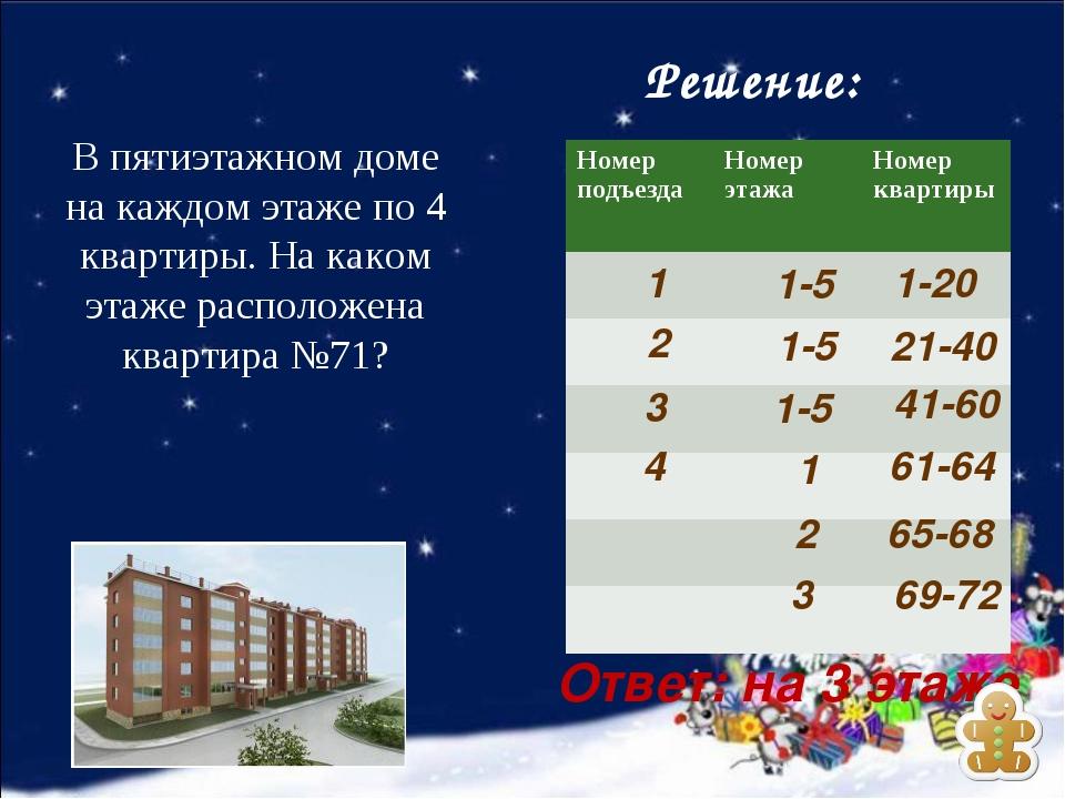 Решение: В пятиэтажном доме на каждом этаже по 4 квартиры. На каком этаже рас...