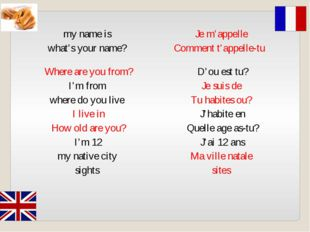 my name is Je m'appelle  what's your name? Comment t'appelle-tu   Where are y