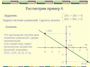 Рассмотрим пример 6 2Х1 + 3Х2 = 0 6Х1 + 9Х2 = 0 Это однородная система двух л