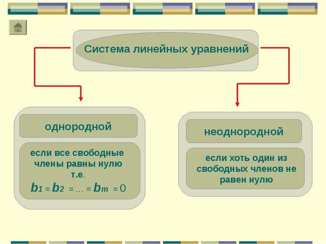 однородной Система линейных уравнений если все свободные члены равны нулю т.е...