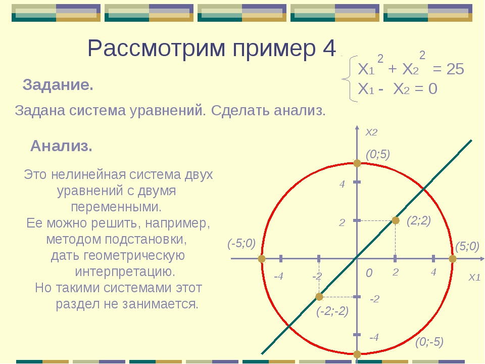 Х1 + Х2 = 25 Х1 - Х2 = 0 2 2 Это нелинейная система двух уравнений с двумя пе...
