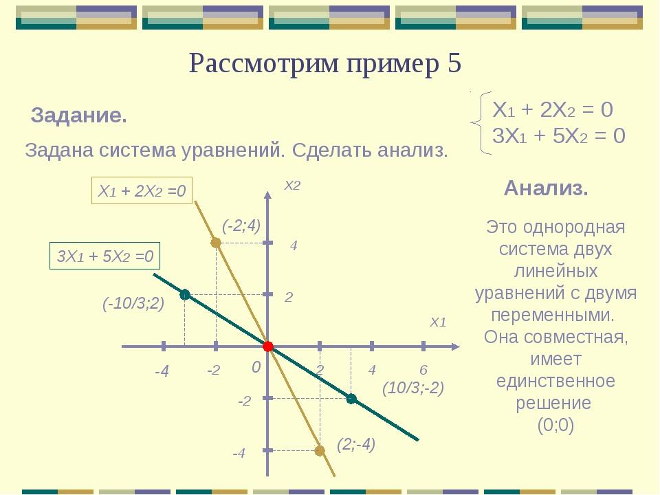 Рассмотрим пример 5 Х1 + 2Х2 = 0 3Х1 + 5Х2 = 0 Это однородная система двух ли...