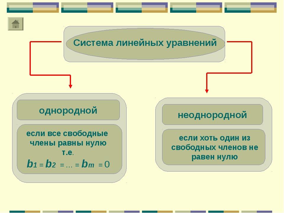 Однородные системы линейных уравнений