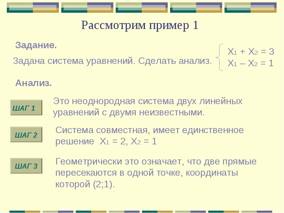 Рассмотрим пример 1 Задана система уравнений. Сделать анализ. Х1 + Х2 = 3 Х1...