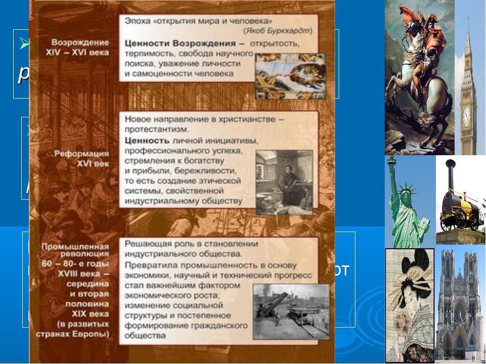 Назовите хронологические рамки Нового времени. Почему период XVI - XVIII вв....