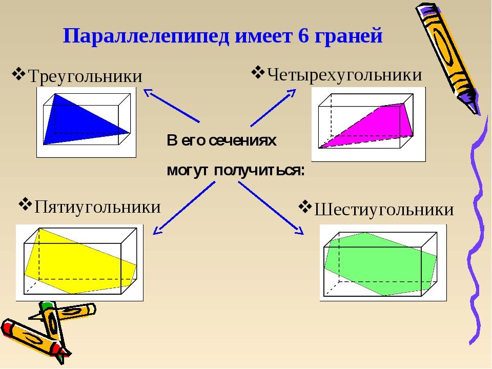 Параллелепипед имеет 6 граней В его сечениях могут получиться: Треугольники П...