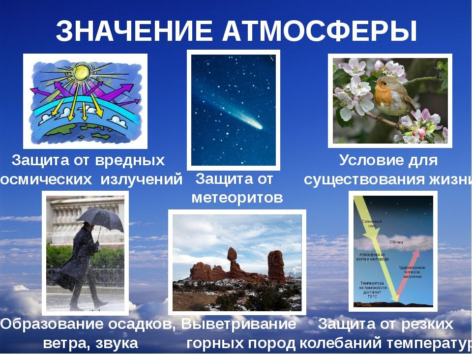 ЗНАЧЕНИЕ АТМОСФЕРЫ Защита от вредных космических излучений Защита от резких...