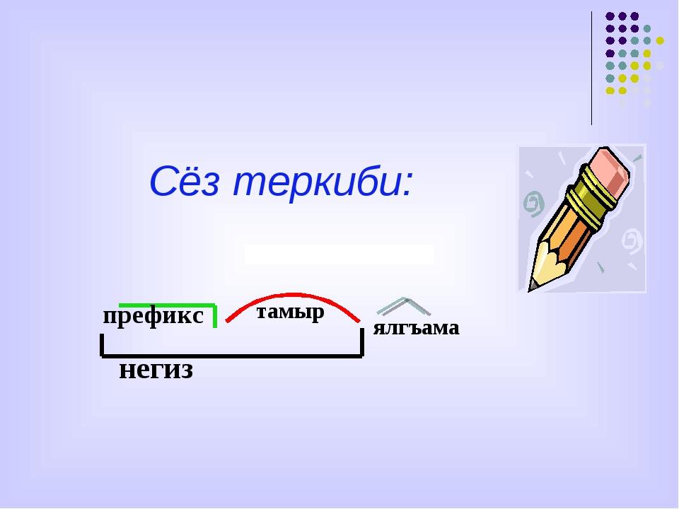 Сёз теркиби: негиз префикс тамыр ялгъама