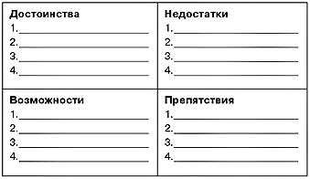 http://psy.1september.ru/2009/02/31-1.jpg