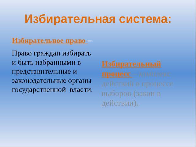 Избирательная система: Избирательное право – Право граждан избирать и быть из...