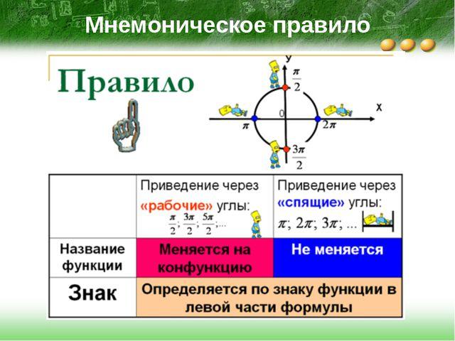 Мнемоническое правило