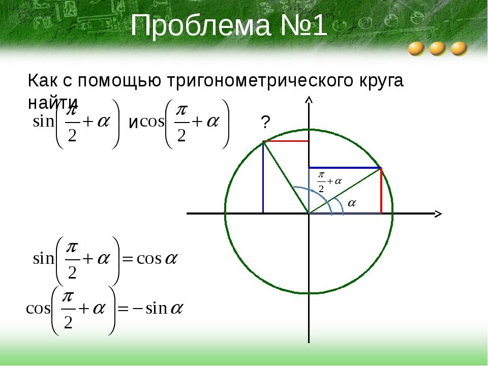 Проблема №1 Как с помощью тригонометрического круга найти и ?