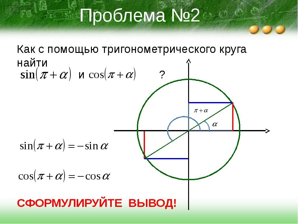 Проблема №2 Как с помощью тригонометрического круга найти и ? СФОРМУЛИРУЙТЕ В...