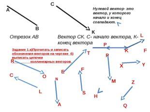 А В Отрезок АВ С К Вектор СК. С- начало вектора, К- конец вектора Задание 1.а