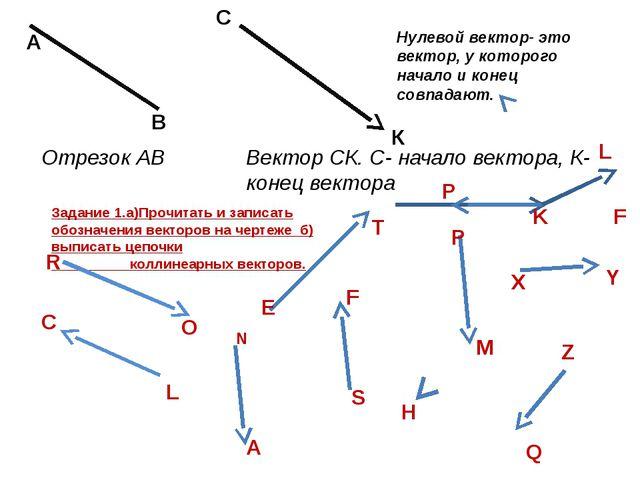 А В Отрезок АВ С К Вектор СК. С- начало вектора, К- конец вектора Задание 1.а...
