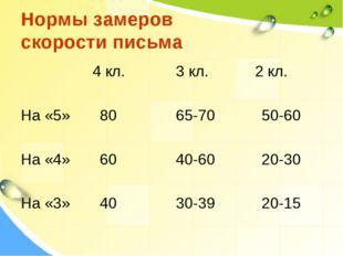 Нормы замеров скорости письма 4 кл. 3 кл. 2 кл. На «5» 80 65-70 50-60 На «4»