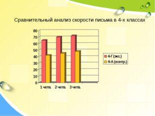Сравнительный анализ скорости письма в 4-х классах