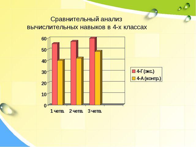 Сравнительный анализ вычислительных навыков в 4-х классах