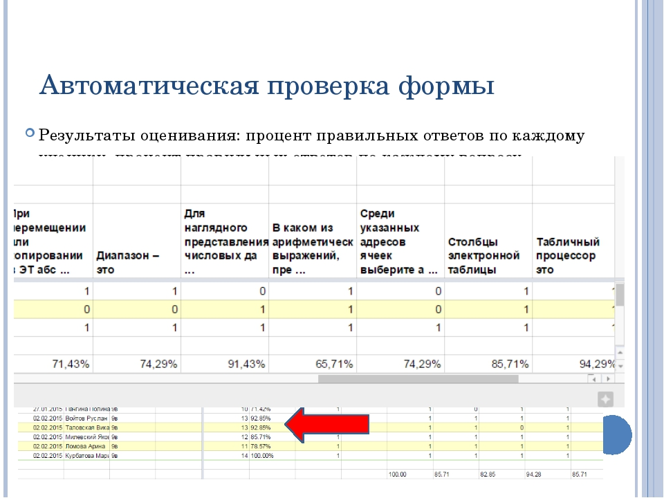 Автоматическая проверка формы Результаты оценивания: процент правильных ответ...