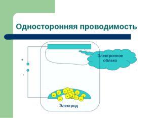 Односторонняя проводимость Электрод - - - - - - - - - - - Электронное облако