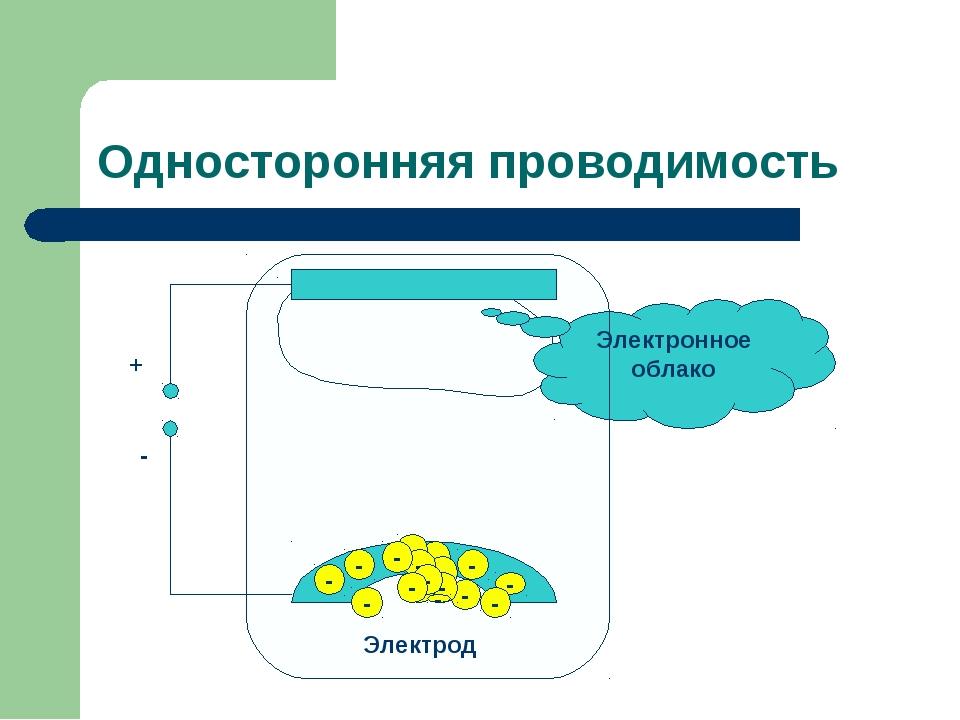 Односторонняя проводимость Электрод - - - - - - - - - - - Электронное облако...