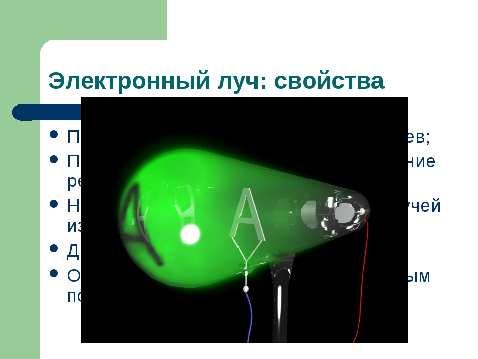 Электронный луч: свойства Попадая на вещество – вызывает нагрев; При торможен...