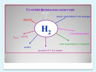 Н2 Сутегінің физикалық қасиеттері. түссіз жылу өткізгіштігі өте жоғары иіссіз
