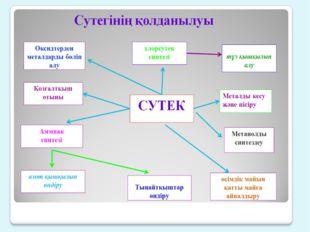Оксидтерден металдарды бөліп алу хлорсутек синтезі тұз қышқылын алу Қозғалтқы