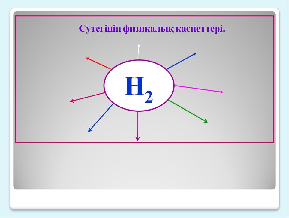 Н2 Сутегінің физикалық қасиеттері.