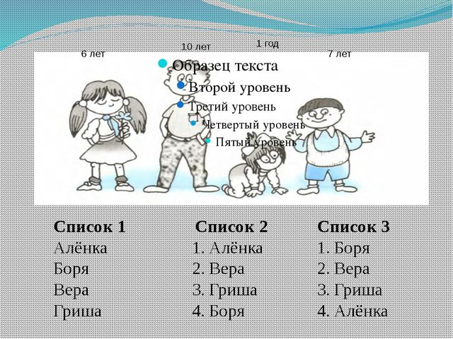 Список 1 Алёнка Боря Вера Гриша Список 2 Алёнка Вера Гриша Боря Список 3 Боря...