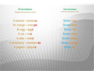 Исчисляемые образуют множественное число Неисчисляемые не имеют множественног