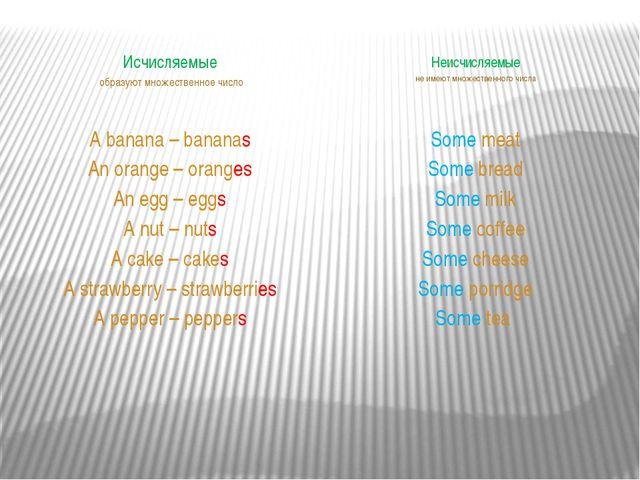 Исчисляемые образуют множественное число Неисчисляемые не имеют множественног...