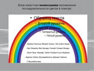 Всем известная мнемограмма запоминания последовательности цветов в спектре: