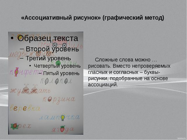 «Ассоциативный рисунок» (графический метод) Сложные слова можно … рисовать. В...