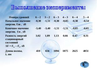 Номера уровней6–23–26–34–36–45–4 Начальное значение энергии