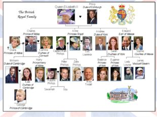 George Prince of Cambridge The British Royal Family Philip Duke of Edinburgh