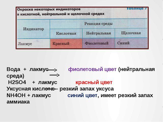 Вода + лакмус фиолетовый цвет (нейтральная среда) H2SO4 + лакмус красный цвет...