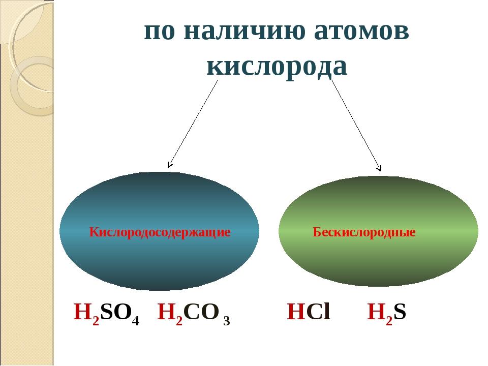 по наличию атомов кислорода H2SO4 H2CO 3 HCl H2S Кислородосодержащие Бескисло...
