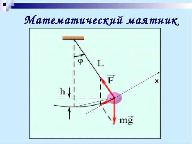 Математический маятник x