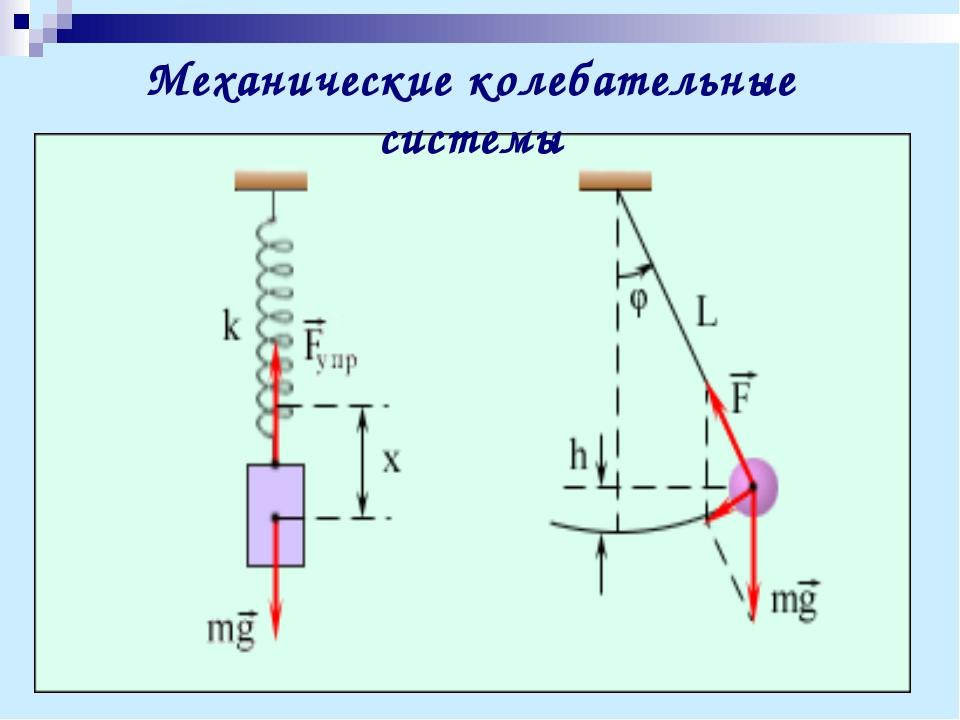 Механические колебательные системы