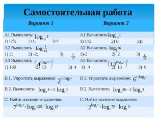 Самостоятельная работа Вариант 1 Вариант 2 А1 Вычислить: А1 Вычислить: 1) 125
