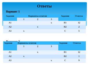 Вариант 1 Вариант 2 Ответы Задания Варианты ответов Задания Ответы 1 2 3 А1 х