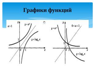 Графики функций