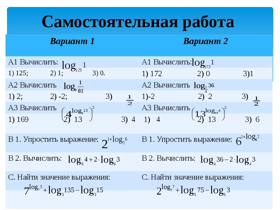 Самостоятельная работа Вариант 1 Вариант 2 А1 Вычислить: А1 Вычислить: 1) 125...