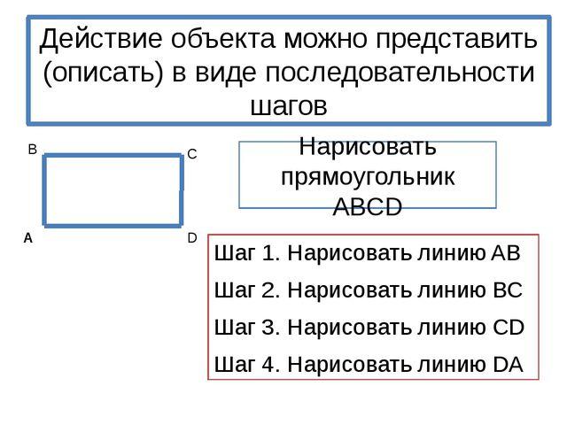 Действие объекта можно представить (описать) в виде последовательности шагов...