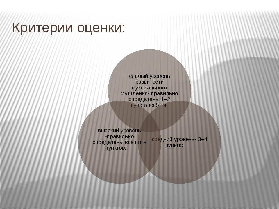 Критерии оценки: