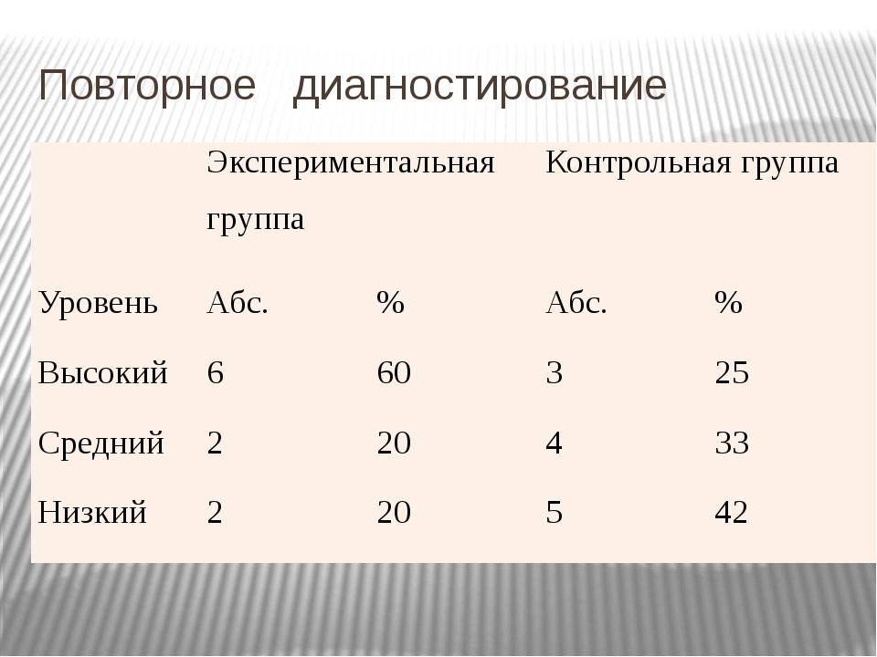 Повторное диагностирование Экспериментальная группа Контрольная группа Уровен...