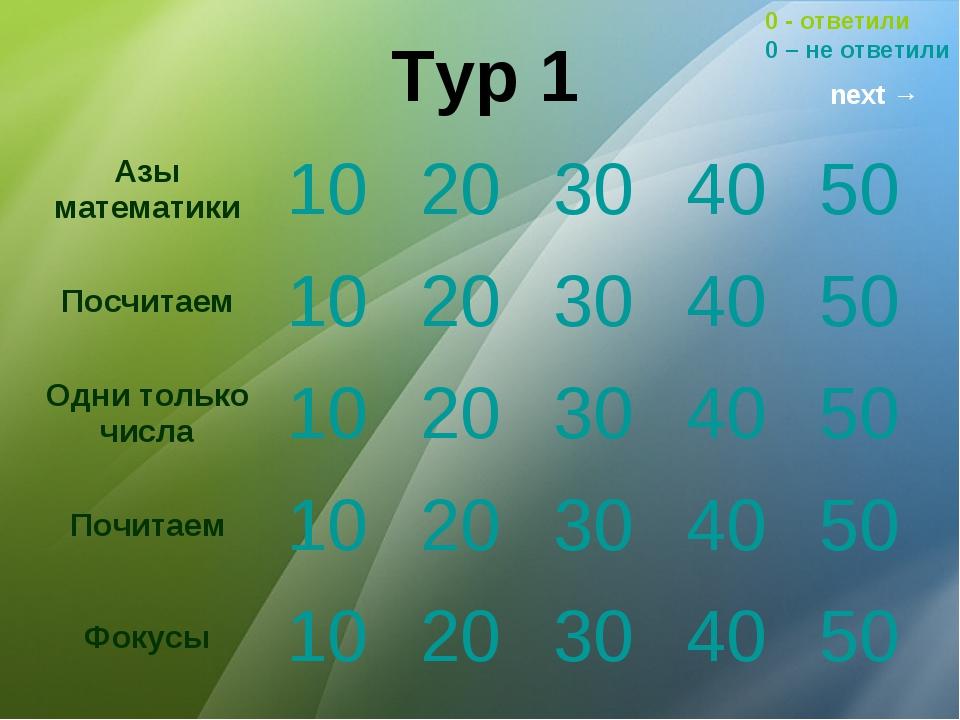 Тур 1 0 - ответили 0 – не ответили next → Азы математики1020304050 Посчи...