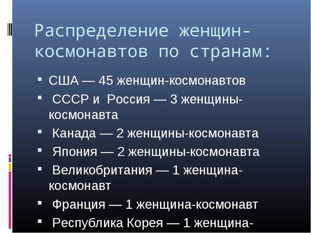 Распределение женщин-космонавтов по странам: США — 45 женщин-космонавтов СССР...